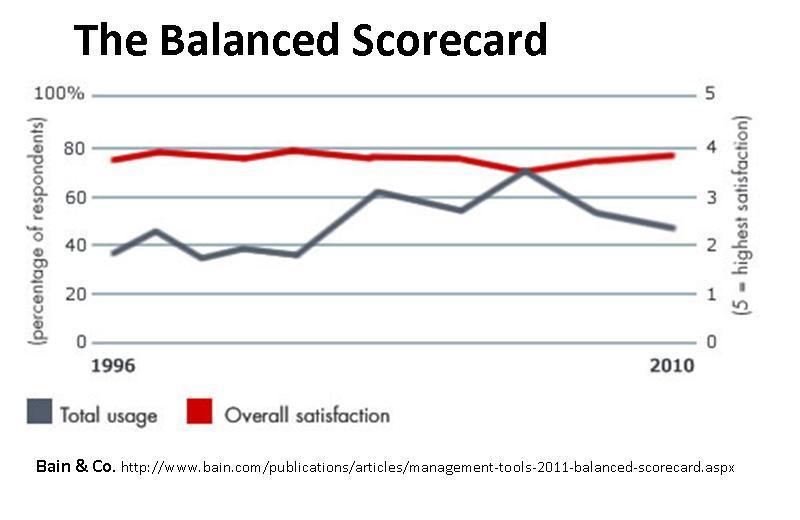 BSC Stats rev